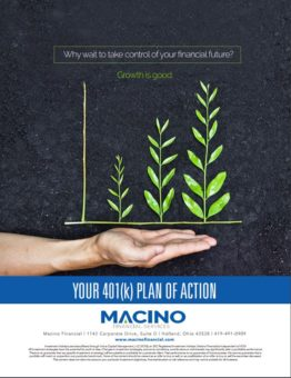 Your 401k Plan of Action Cover